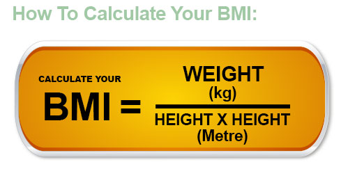 how to calculate your bmi