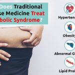 how does traditional chinese medicine treat metabolic syndrome